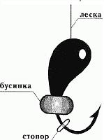 мормышка фото